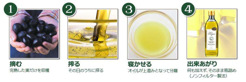 オリーブジュース100%オイル<キヨエ>のシンプル製法