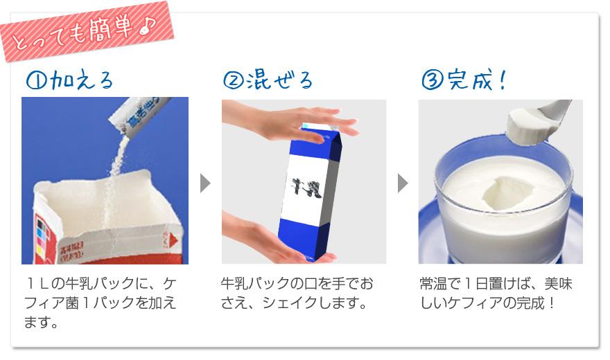 牛乳にケフィア菌を加えて、室温に置き、約1日でケフィアヨーグルトの完成