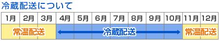 ※11月〜3月の期間は常温配送となります。