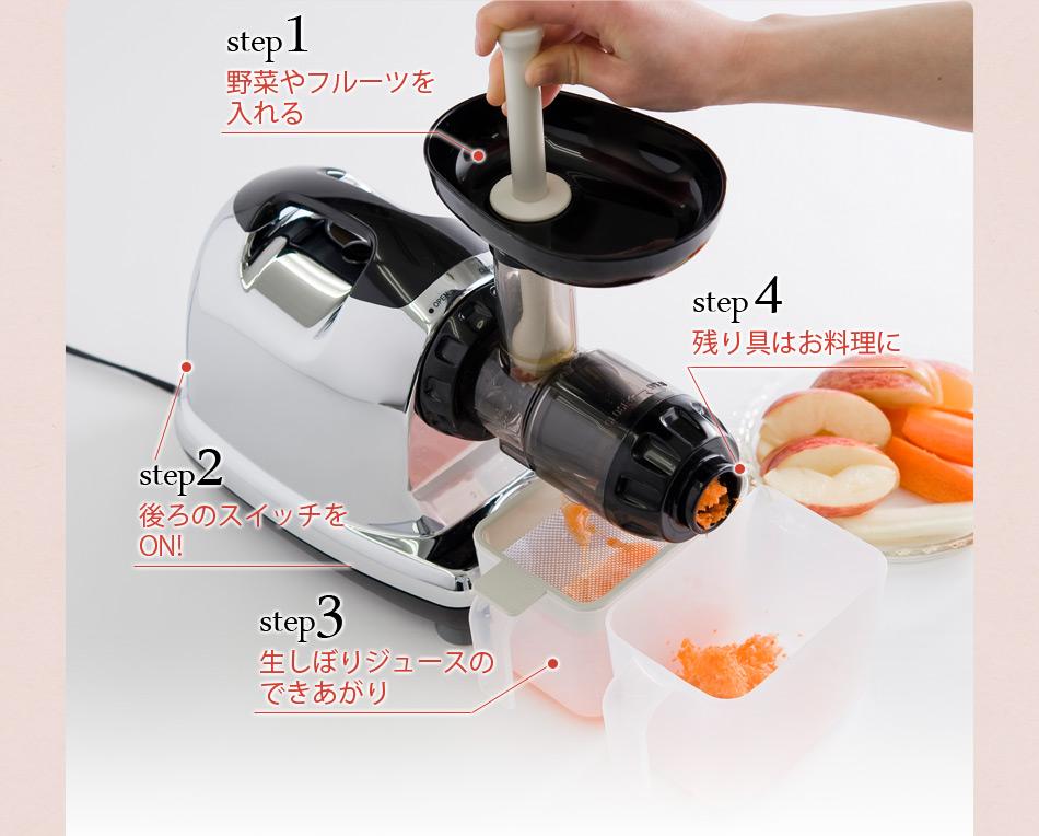 1.野菜やフルーツを入れて2.後ろのスイッチをON!3.生しぼりジュースのできあがり!
